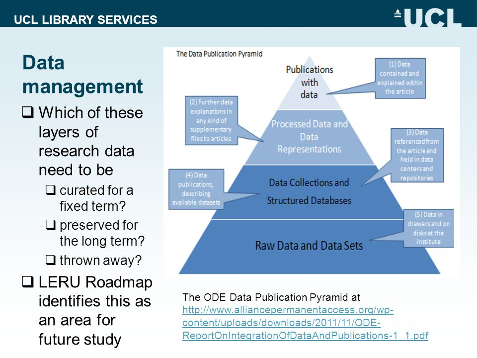 UCL LIBRARY SERVICES Data management  Which of these layers of research data need to be  curated for a fixed term?  preserved for the long term? 