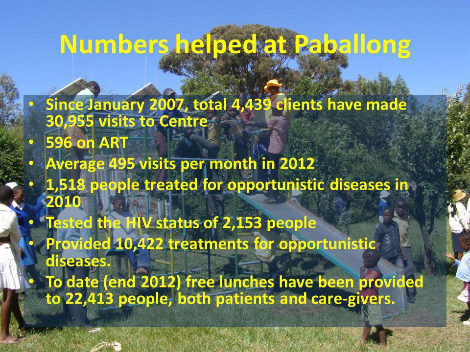 Numbers helped at Paballong Since January 2007, total 4,439 clients have made 30,955 visits to Centre 596 on ART Average 495 visits per month in 2012 1,518 people treated for opportunistic diseases in 2010 Tested the HIV status of 2,153 people Provided 10,422 treatments for opportunistic diseases.