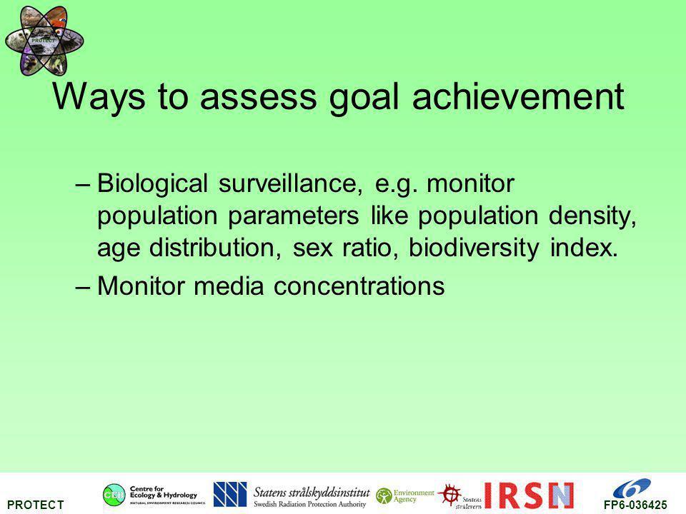 PROTECTFP6-036425 Ways to assess goal achievement –Biological surveillance, e.g. monitor population parameters like population density, age distributi