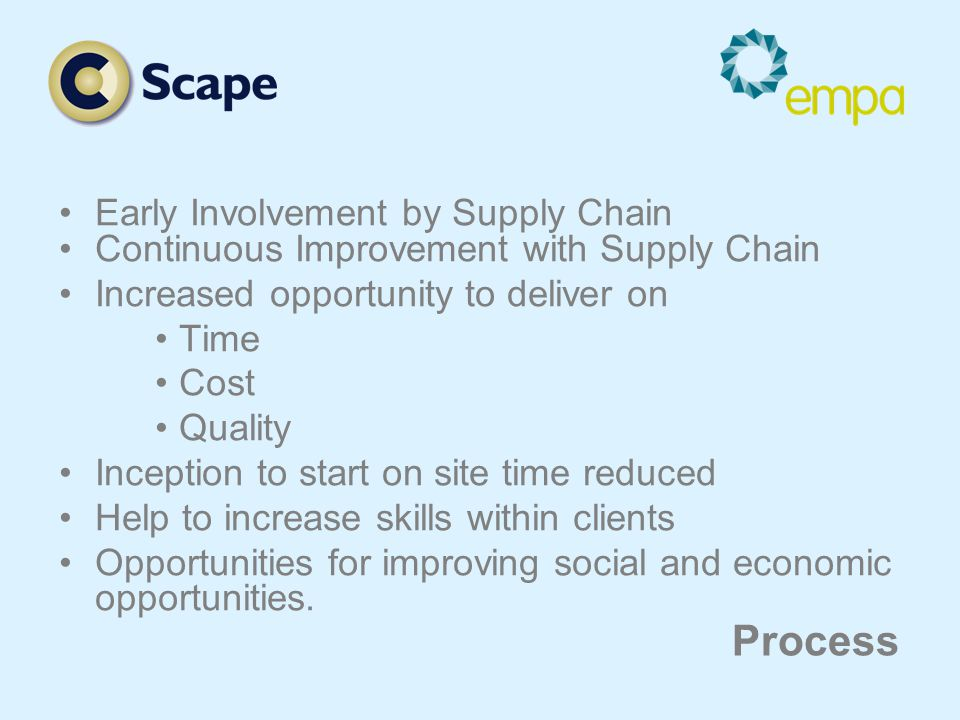 Early Involvement by Supply Chain Continuous Improvement with Supply Chain Increased opportunity to deliver on Time Cost Quality Inception to start on site time reduced Help to increase skills within clients Opportunities for improving social and economic opportunities.