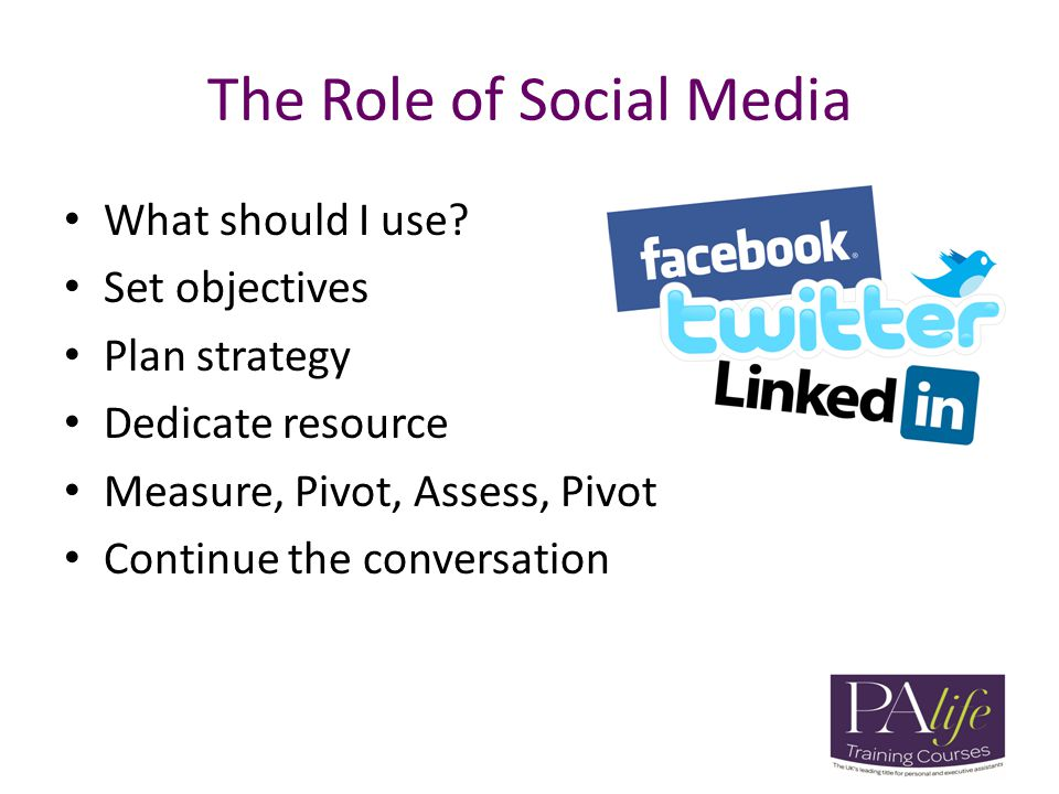The Role of Social Media What should I use.