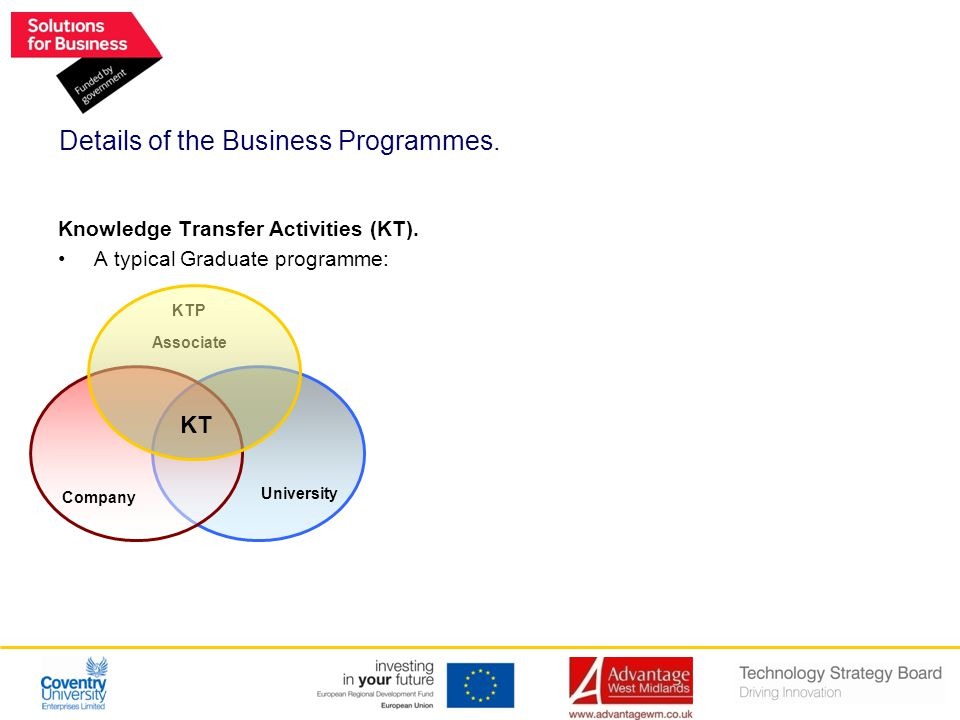 Details of the Business Programmes. Knowledge Transfer Activities (KT). A typical Graduate programme: KTP Associate Company University KT