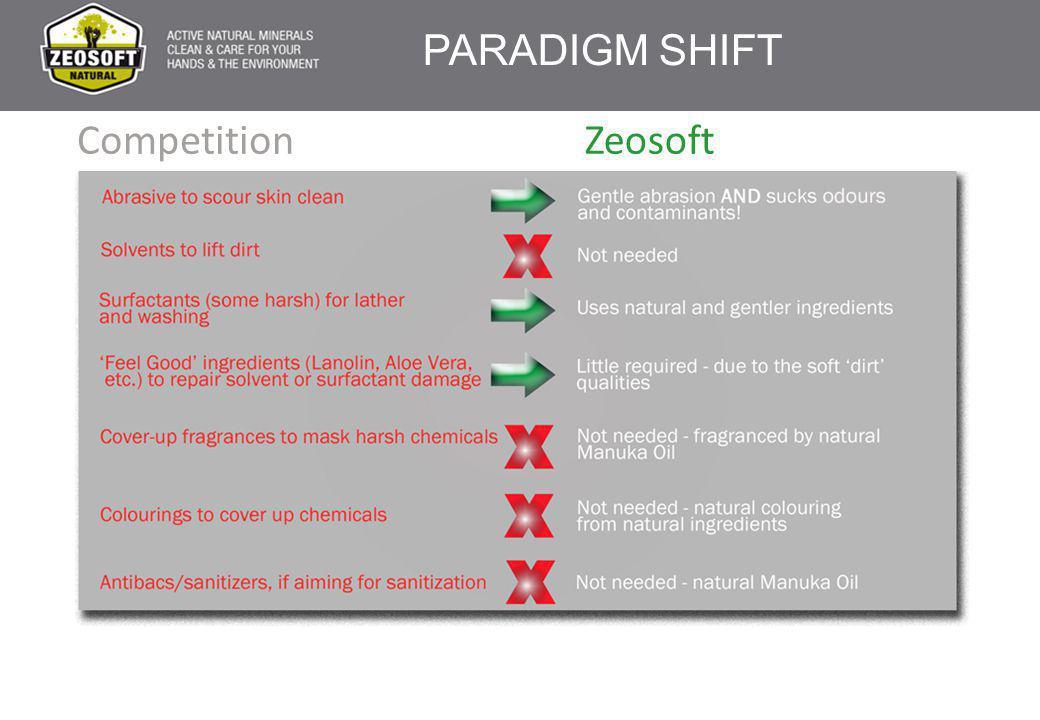 PARADIGM SHIFT CompetitionZeosoft