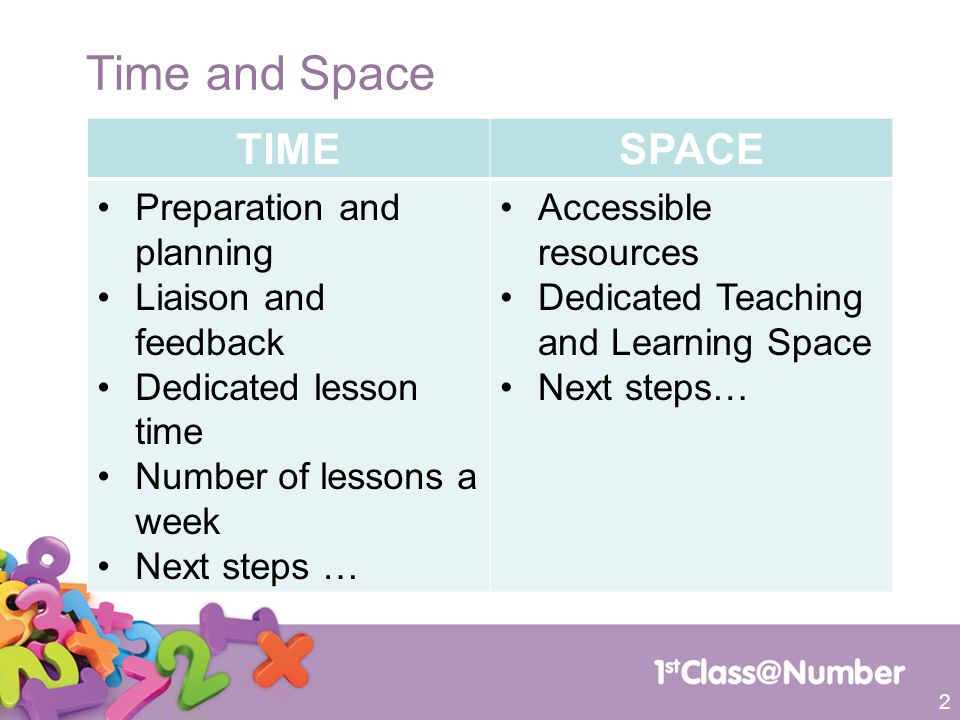 Time and Space TIMESPACE Preparation and planning Liaison and feedback Dedicated lesson time Number of lessons a week Next steps … Accessible resources Dedicated Teaching and Learning Space Next steps… 2