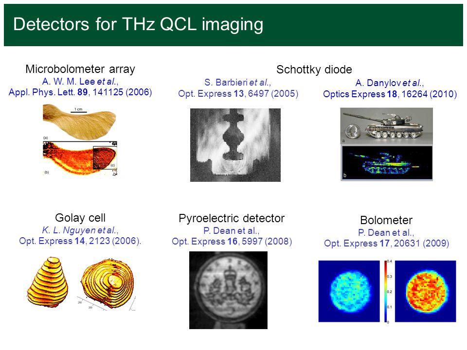 Detectors for THz QCL imaging Microbolometer array A. W. M. Lee et al., Appl. Phys. Lett. 89, 141125 (2006) Schottky diode Golay cell K. L. Nguyen et