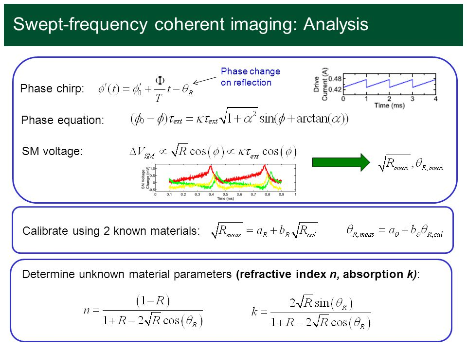 Swept-frequency coherent imaging: Analysis Phase chirp: Phase equation: SM voltage: Calibrate using 2 known materials: Determine unknown material para