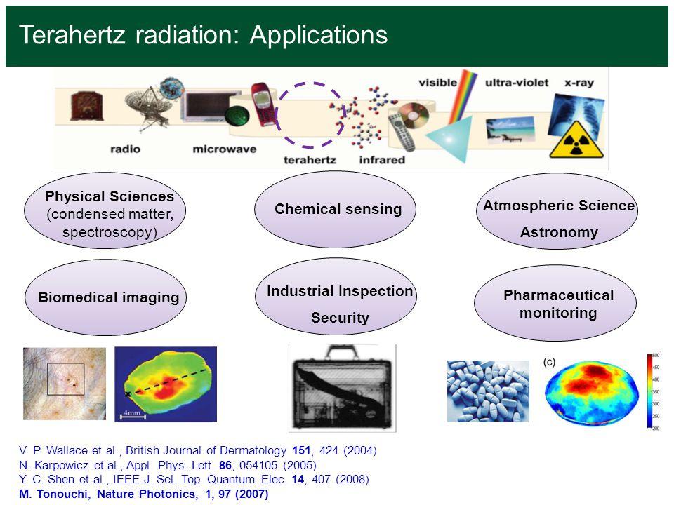 Terahertz radiation: Applications Physical Sciences (condensed matter, spectroscopy) Chemical sensingBiomedical imaging Atmospheric Science Astronomy
