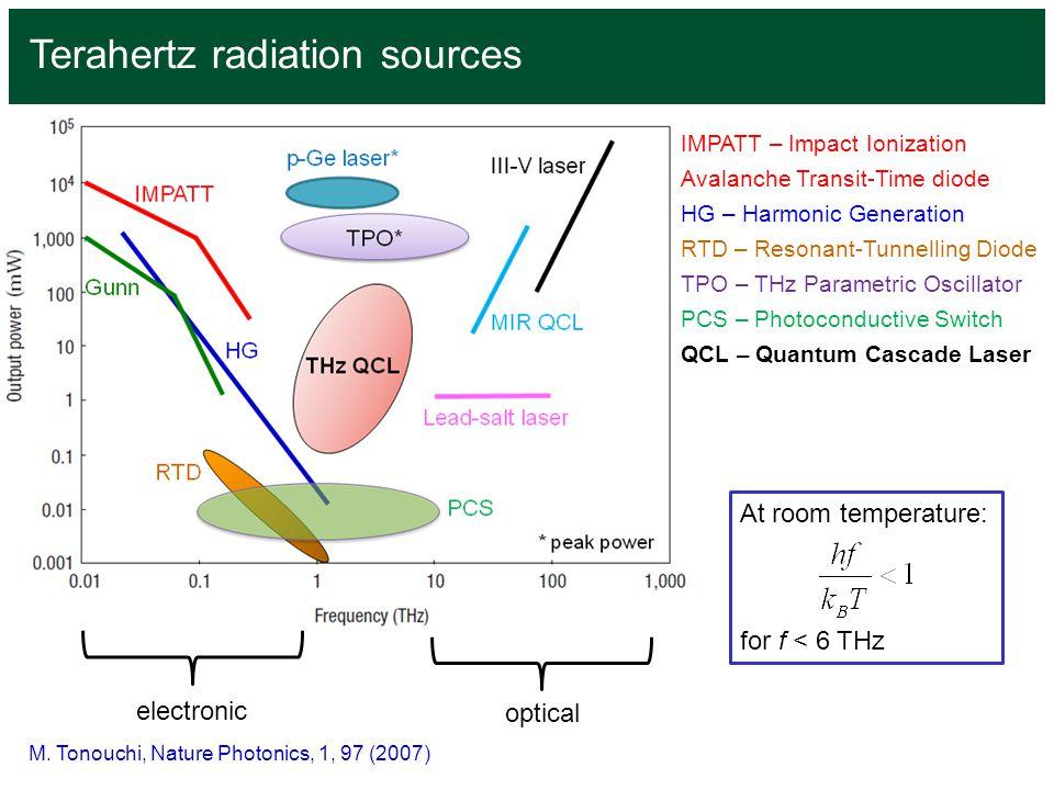 Terahertz radiation sources optical electronic IMPATT – Impact Ionization Avalanche Transit-Time diode HG – Harmonic Generation RTD – Resonant-Tunnell