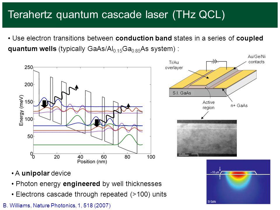 Terahertz quantum cascade laser (THz QCL) Ti/Au overlayer n+ GaAs Active region S.I. GaAs Au/Ge/Ni contacts A unipolar device Photon energy engineered