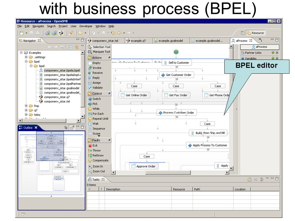 March 22, 2007Y.Yu @ open.ac.uk with business process (BPEL) BPEL editor