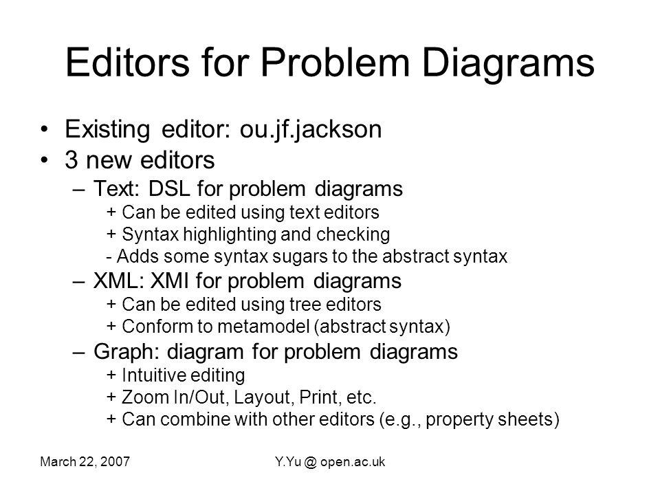 March 22, 2007Y.Yu @ open.ac.uk ou.jf.jackson editor Diagram editor (GEF-based) Embedded table editor (GEF-based)