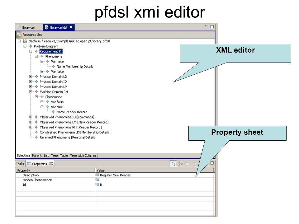 March 22, 2007Y.Yu @ open.ac.uk pfdsl xmi editor XML editor Property sheet