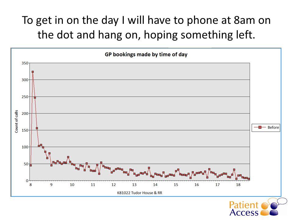 Understanding demand volumes by week will be crucial. Currently looks like 1200/week.