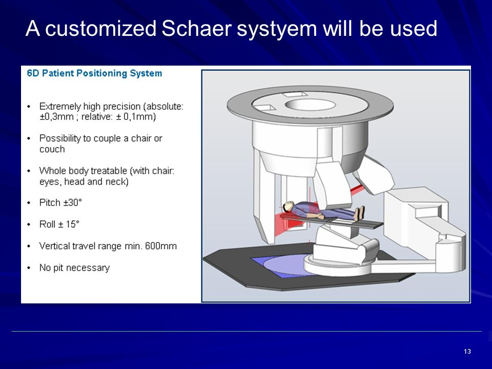 13 A customized Schaer systyem will be used