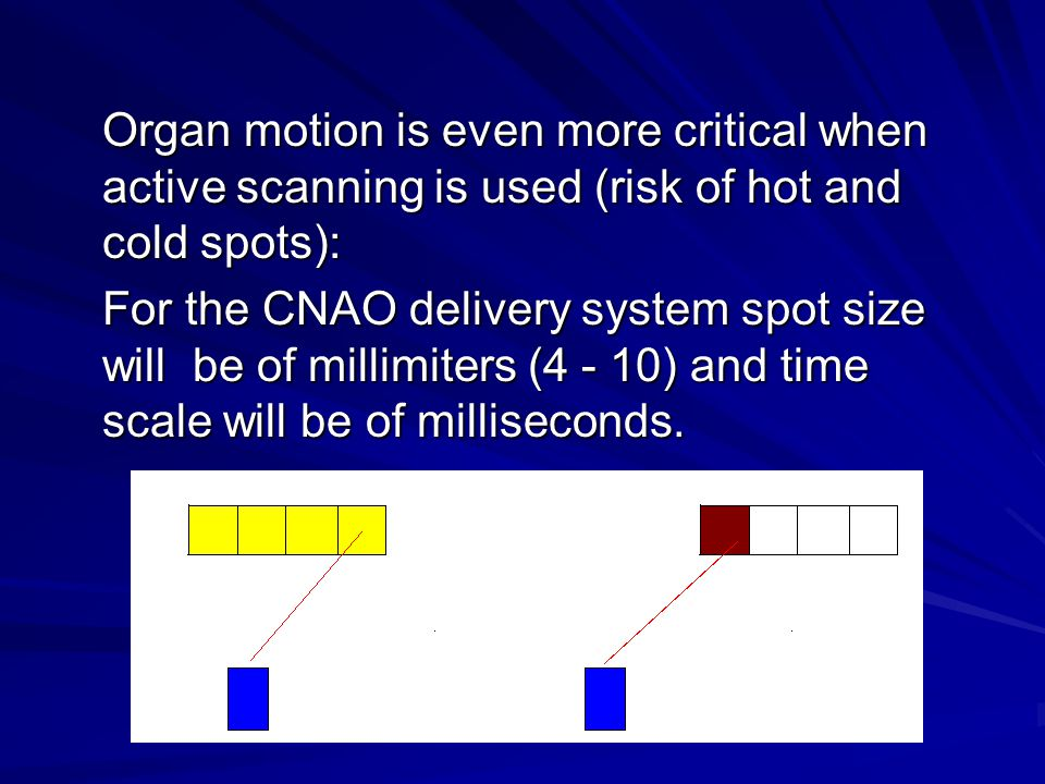 Organ motion is even more critical when active scanning is used (risk of hot and cold spots): For the CNAO delivery system spot size will be of millim