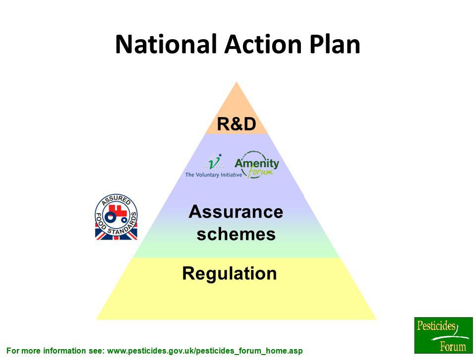 For more information see: www.pesticides.gov.uk/pesticides_forum_home.asp National Action Plan R&D Assurance schemes Regulation