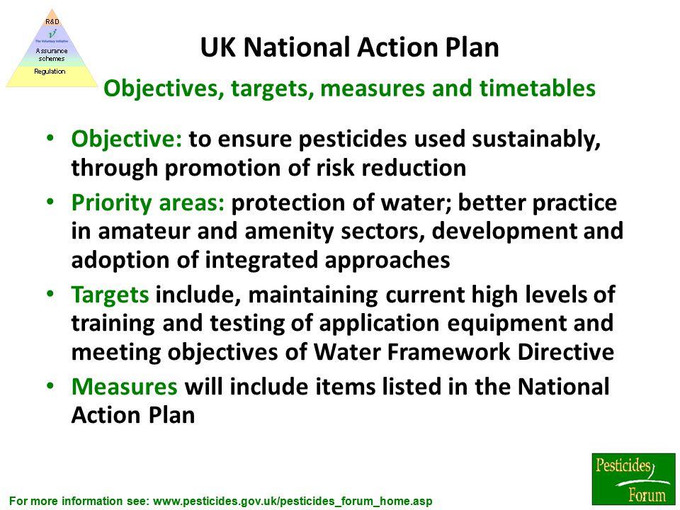 For more information see: www.pesticides.gov.uk/pesticides_forum_home.asp UK National Action Plan Objectives, targets, measures and timetables Objecti