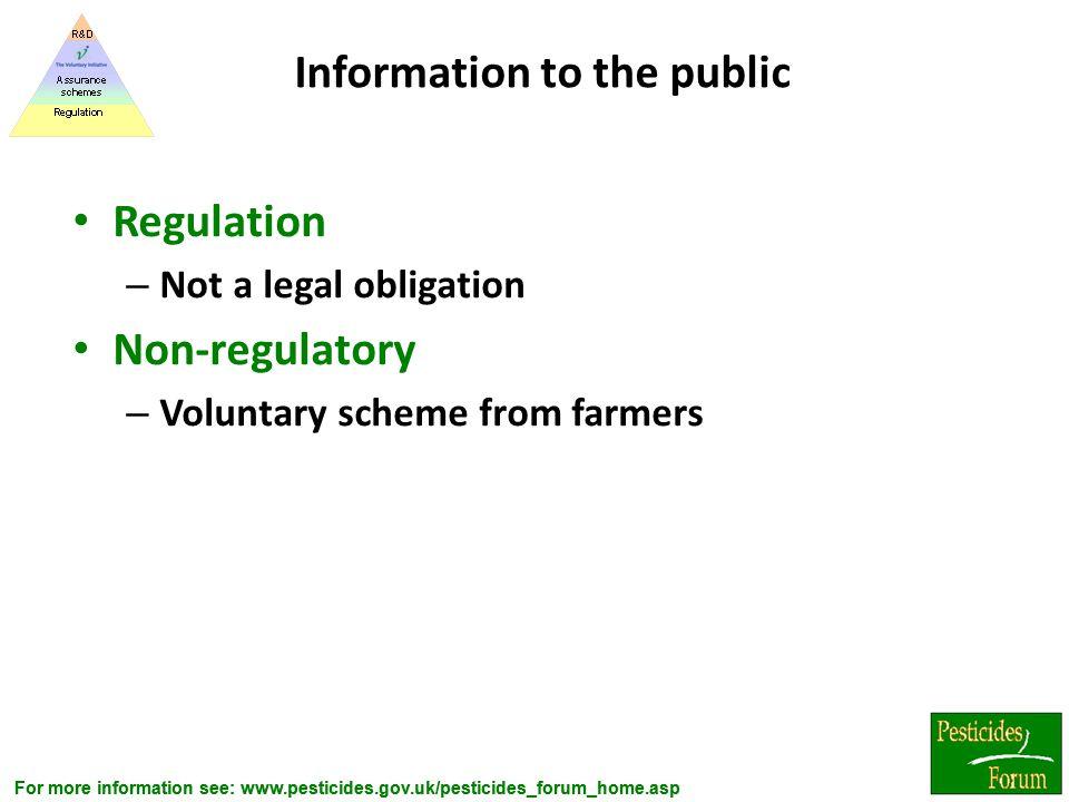 For more information see: www.pesticides.gov.uk/pesticides_forum_home.asp Information to the public Regulation – Not a legal obligation Non-regulatory