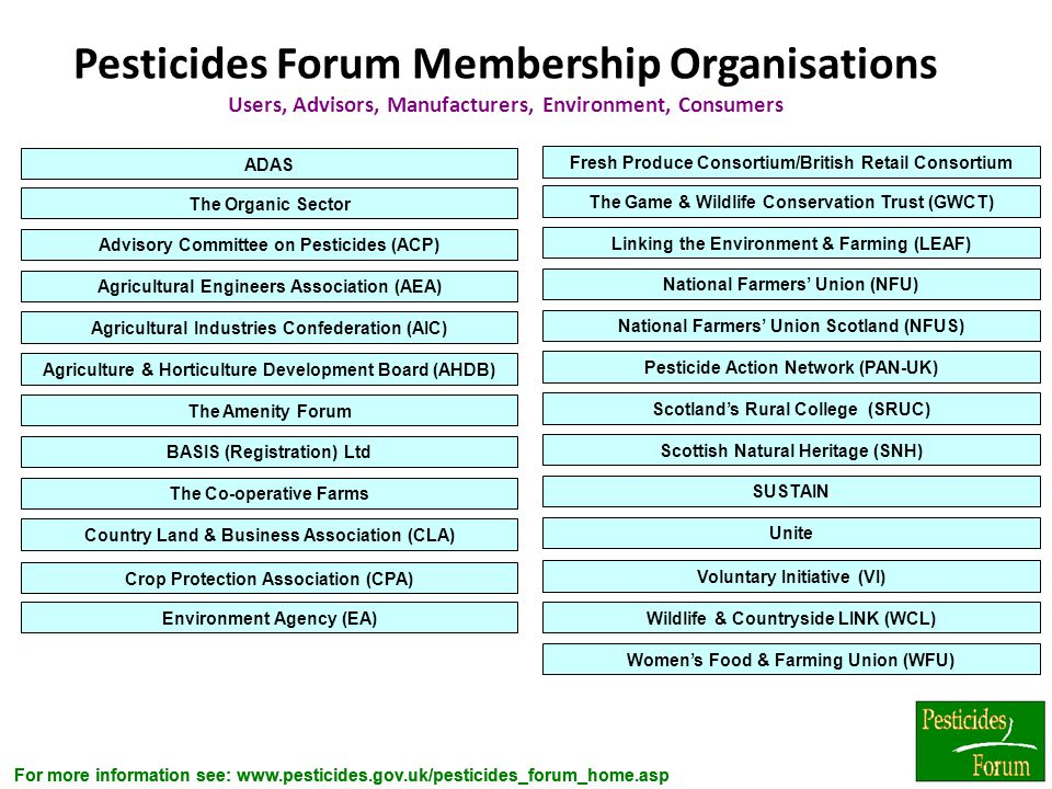 For more information see: www.pesticides.gov.uk/pesticides_forum_home.asp Pesticides Forum Membership Organisations Users, Advisors, Manufacturers, En