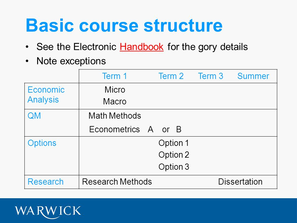 Basic course structure See the Electronic Handbook for the gory detailsHandbook Note exceptions Term 1Term 2Term 3Summer Economic Analysis Micro Macro QMMath Methods Econometrics A or B Options Option 1 Option 2 Option 3 ResearchResearch Methods Dissertation