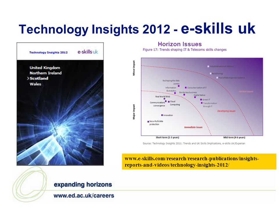 Technology Insights 2012 - e-skills uk Horizon Issues www.e-skills.com/research/research-publications/insights- reports-and-videos/technology-insights-2012/