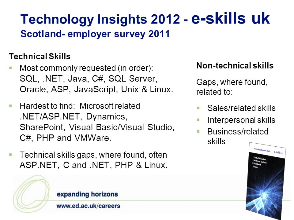 Technology Insights 2012 - e-skills uk Scotland- employer survey 2011 Technical Skills  Most commonly requested (in order): SQL,.NET, Java, C#, SQL Server, Oracle, ASP, JavaScript, Unix & Linux.