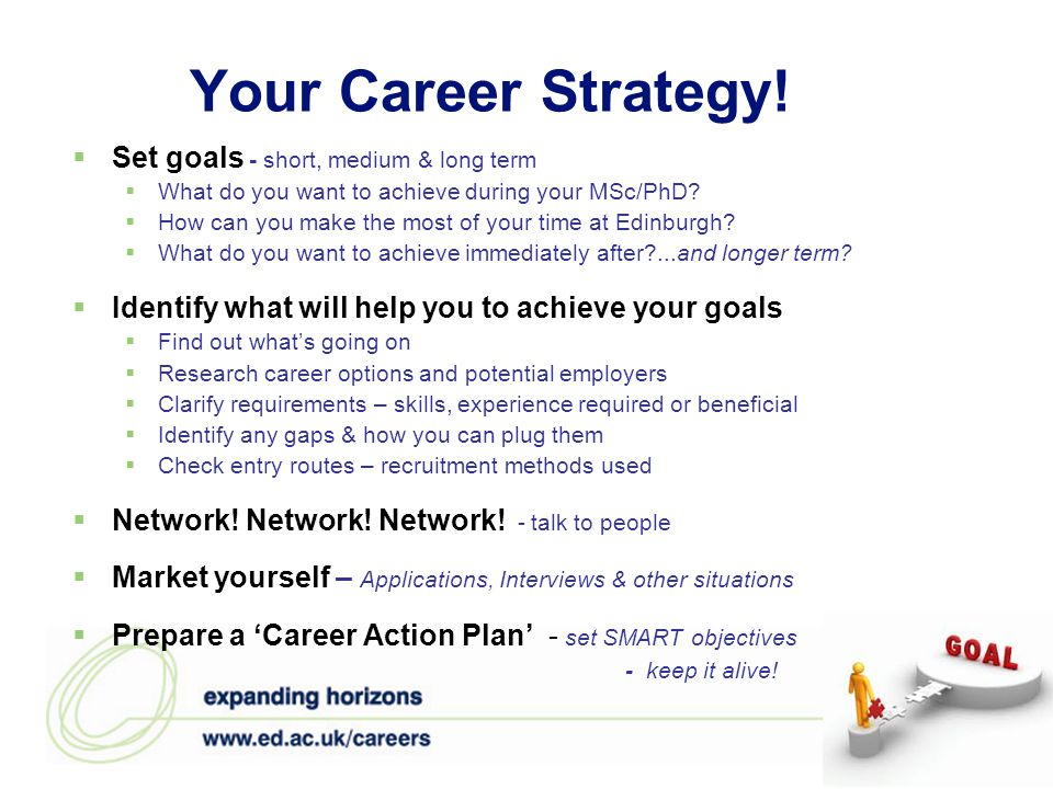 Your Career Strategy.