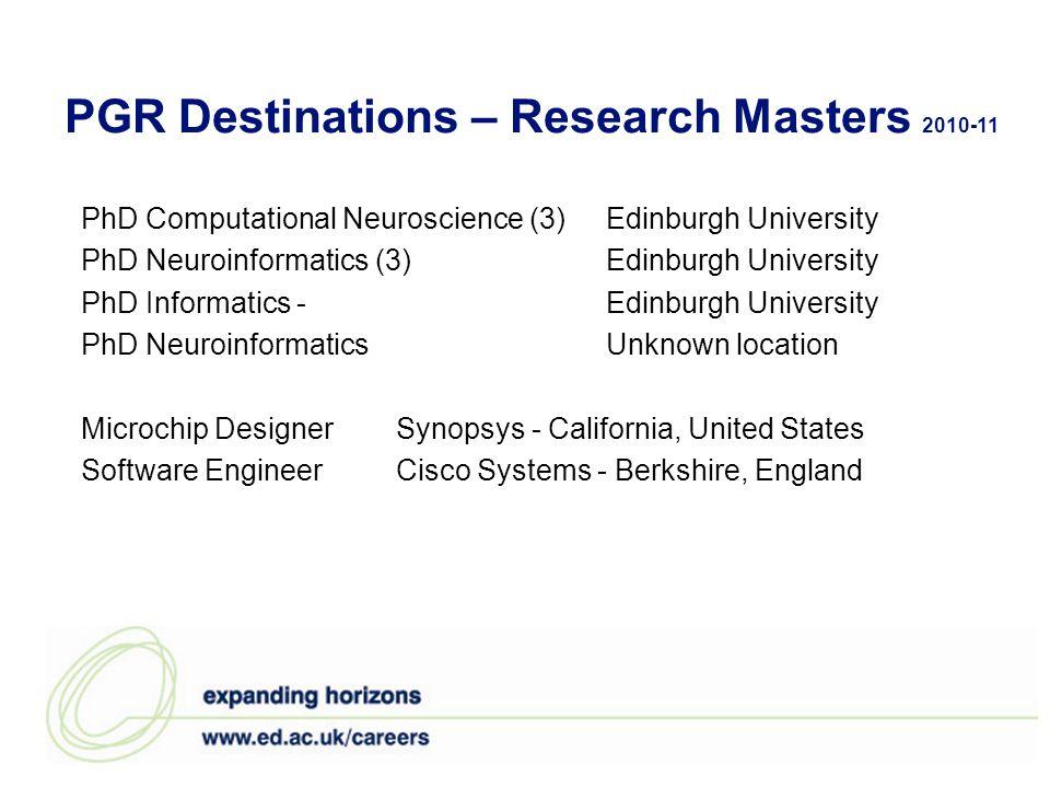 PGR Destinations – Research Masters 2010-11 PhD Computational Neuroscience (3) Edinburgh University PhD Neuroinformatics (3) Edinburgh University PhD Informatics - Edinburgh University PhD Neuroinformatics Unknown location Microchip DesignerSynopsys - California, United States Software Engineer Cisco Systems - Berkshire, England