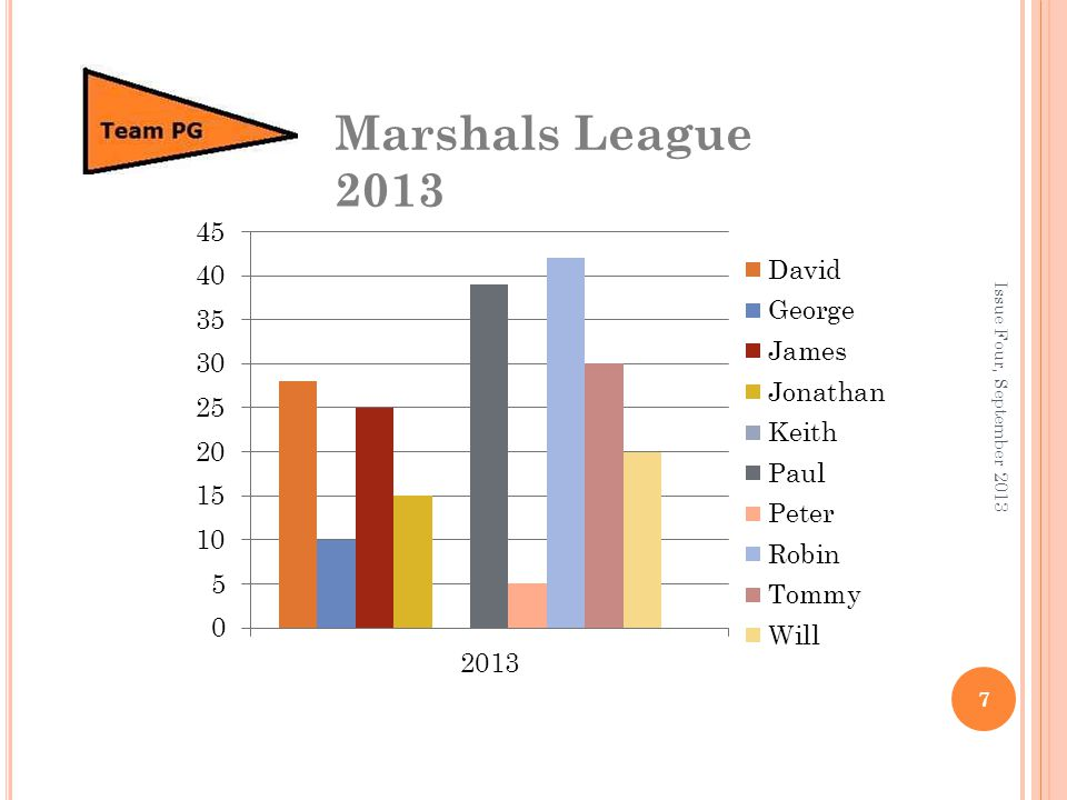 7 Issue Four, September 2013 Marshals League 2013