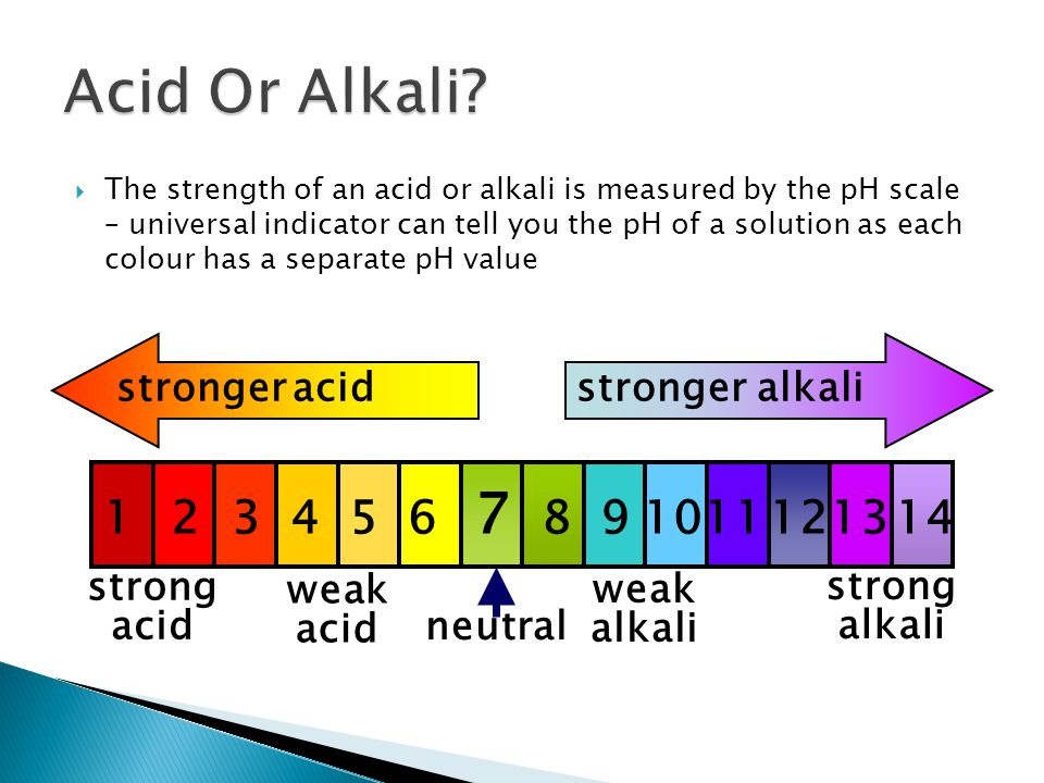 The strength of an acid or alkali is measured by the pH scale – universal indicator can tell you the pH of a solution as each colour has a separate pH value stronger alkali stronger acid weak alkali weak acid strong alkali neutral strong acid 1 2 3 4 5 6 7 8 9 1011 1213 14
