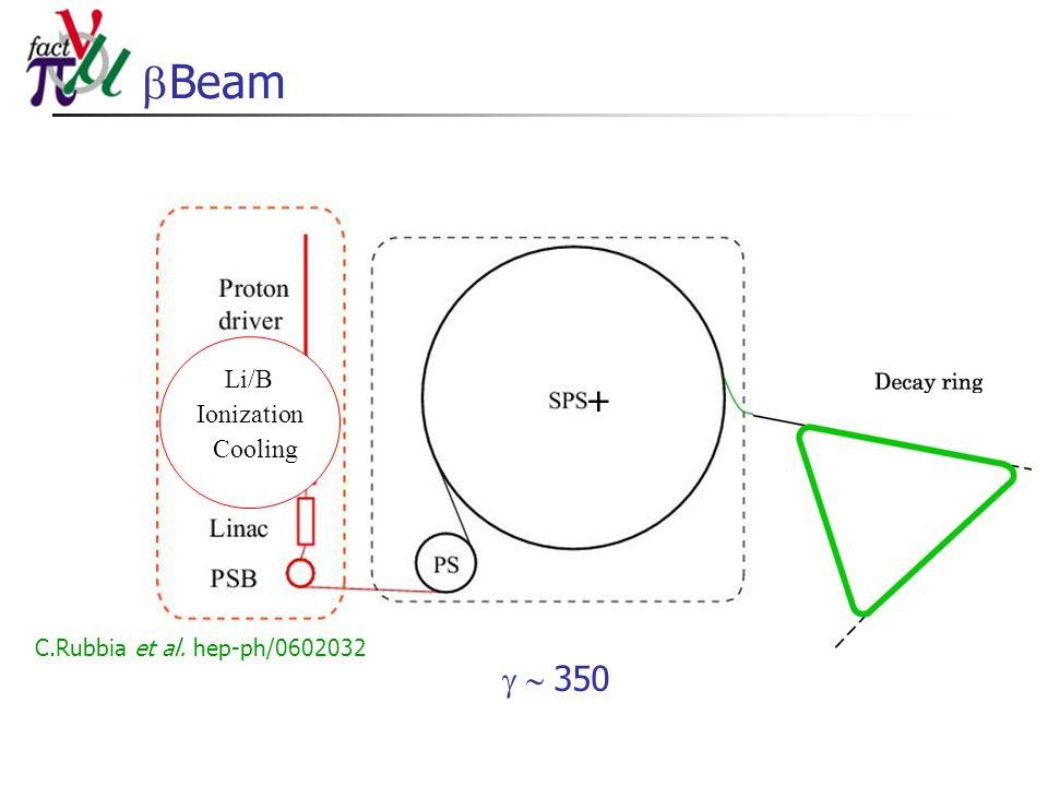  Beam +  350 Li/B Ionization Cooling C.Rubbia et al. hep-ph/0602032