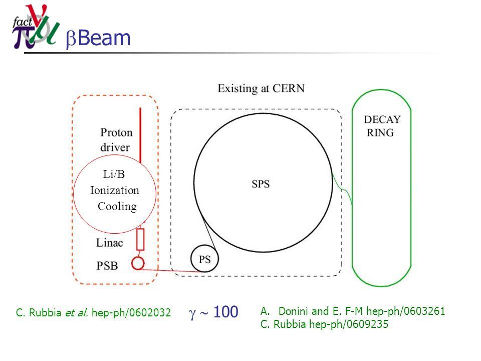  Beam  100 Li/B Ionization Cooling C. Rubbia et al. hep-ph/0602032 A.Donini and E. F-M hep-ph/0603261 C. Rubbia hep-ph/0609235