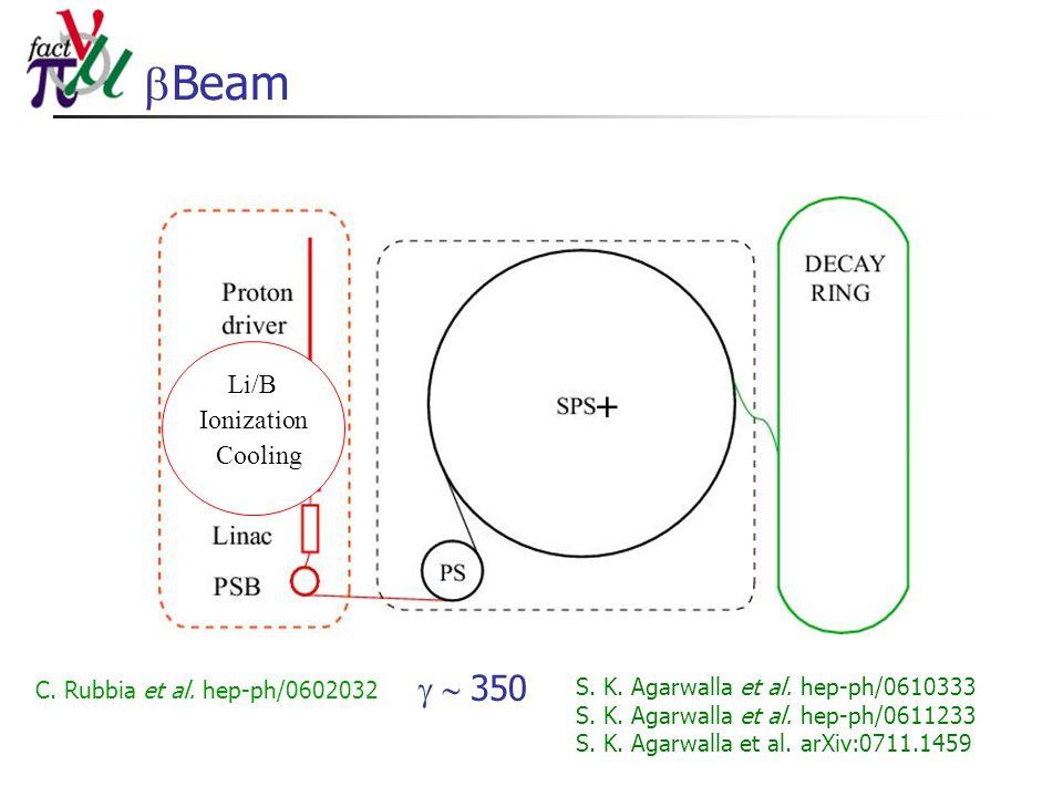  Beam +  350 Li/B Ionization Cooling C. Rubbia et al. hep-ph/0602032 S. K. Agarwalla et al. hep-ph/0610333 S. K. Agarwalla et al. hep-ph/0611233