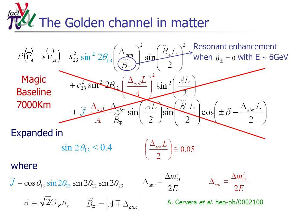 The Golden channel in matter A. Cervera et al. hep-ph/0002108   Expanded in 231213 2sin2 2 cos ~   J sin 2  13 < 0.4 05.0 2    