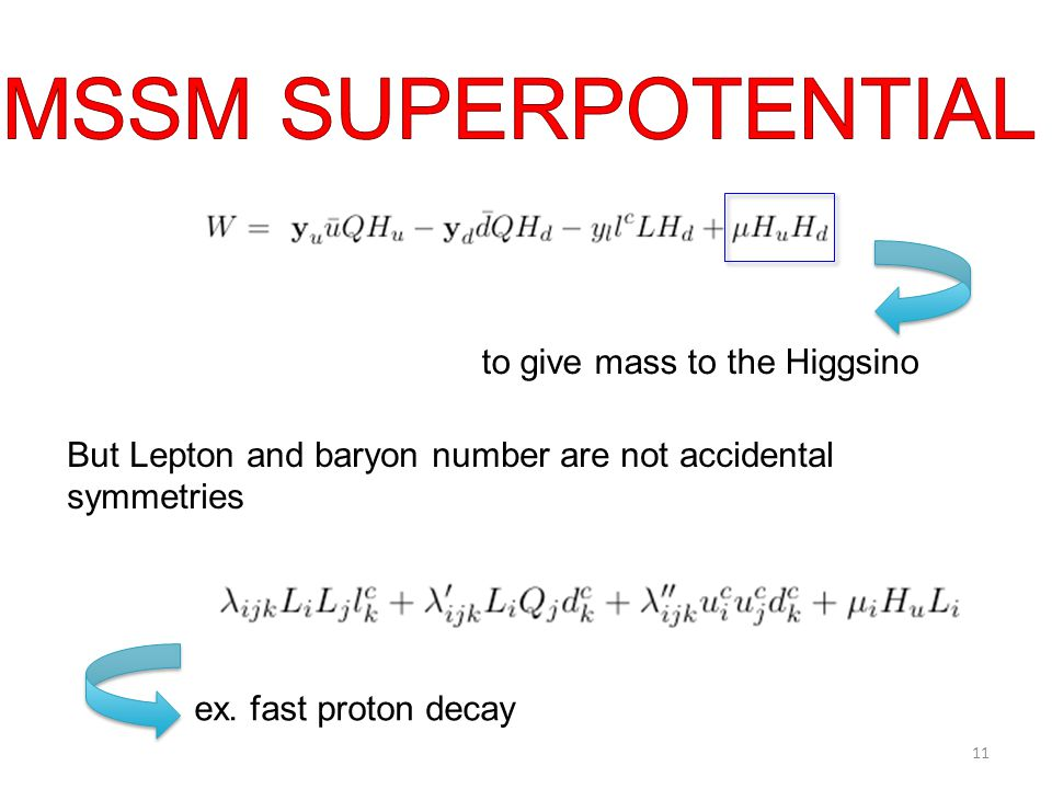 to give mass to the Higgsino But Lepton and baryon number are not accidental symmetries ex.