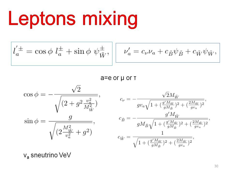 v a sneutrino VeV a=e or μ or τ 30