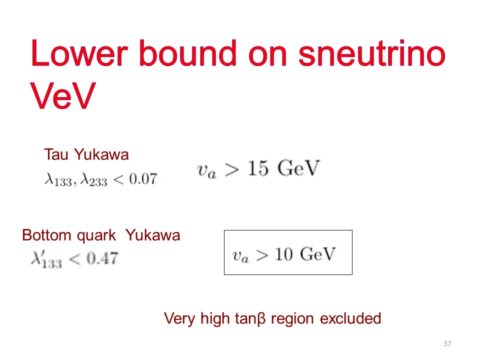 Tau Yukawa Bottom quark Yukawa Very high tanβ region excluded 37
