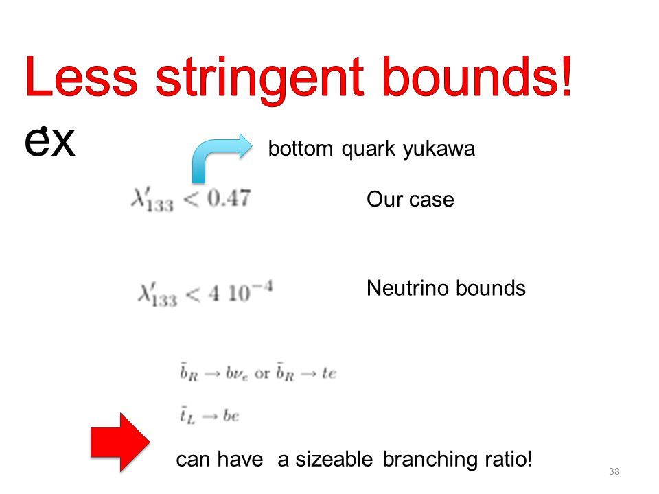 Our case Neutrino bounds can have a sizeable branching ratio! 38