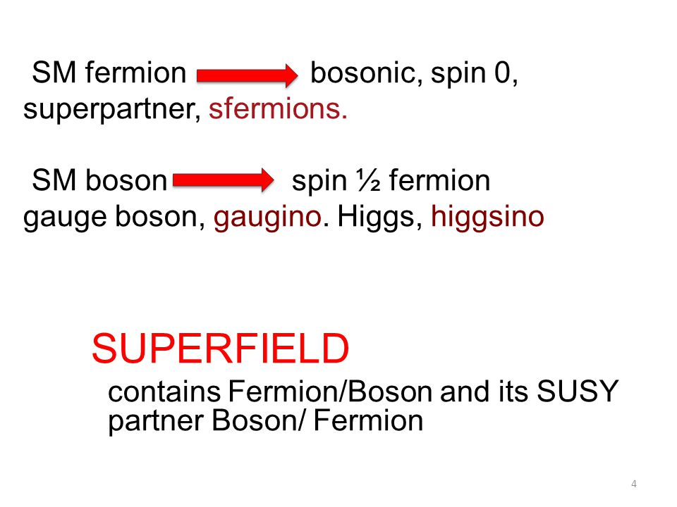 SUPERFIELD contains Fermion/Boson and its SUSY partner Boson/ Fermion SM fermion bosonic, spin 0, superpartner, sfermions.