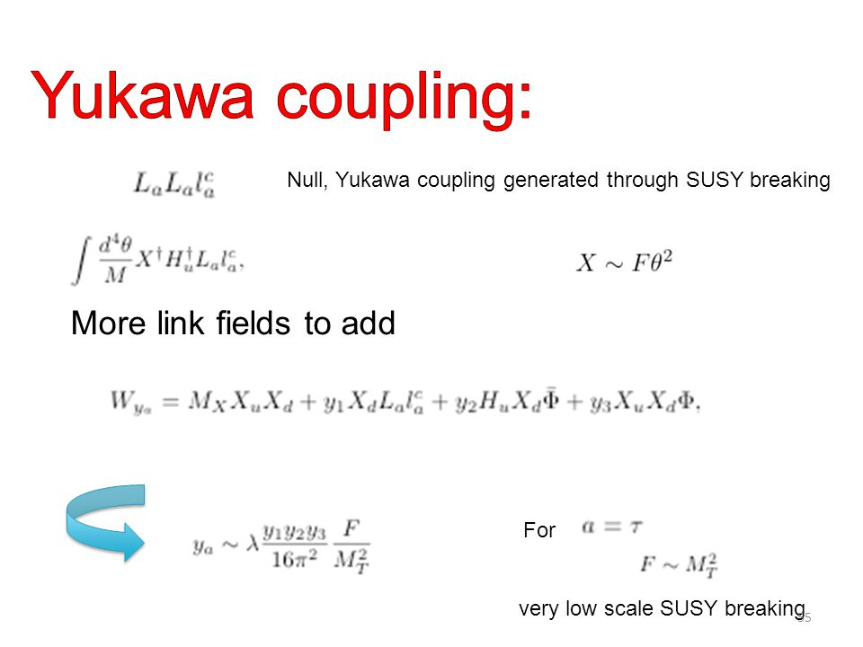 More link fields to add For very low scale SUSY breaking Null, Yukawa coupling generated through SUSY breaking 55