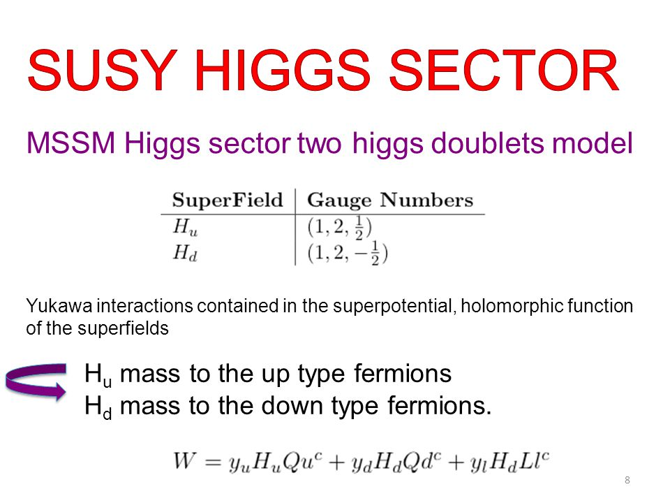 Forbidden by R symmetry Necessary to give mass to the higgsino W superpotential R charge 2 19