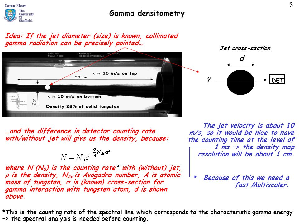 Gamma densitometry Idea: If the jet diameter (size) is known, collimated gamma radiation can be precisely pointed… …and the difference in detector cou