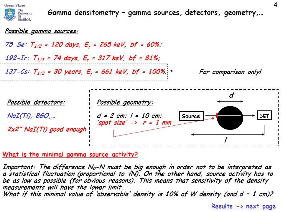 Gamma densitometry – gamma sources, detectors, geometry,… Possible gamma sources: 75-Se: T 1/2 = 120 days, E  = 265 keV, bf = 60%; 192-Ir: T 1/2 = 74 days, E  = 317 keV, bf = 81%; 137-Cs: T 1/2 = 30 years, E  = 661 keV, bf = 100%.