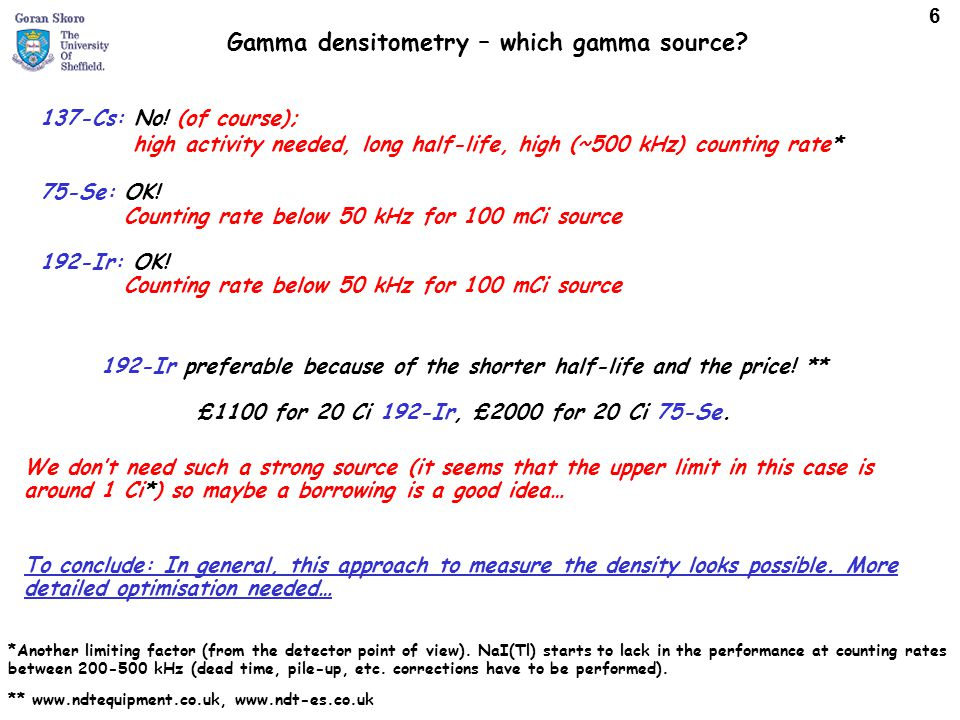 Gamma densitometry – which gamma source. 137-Cs: No.