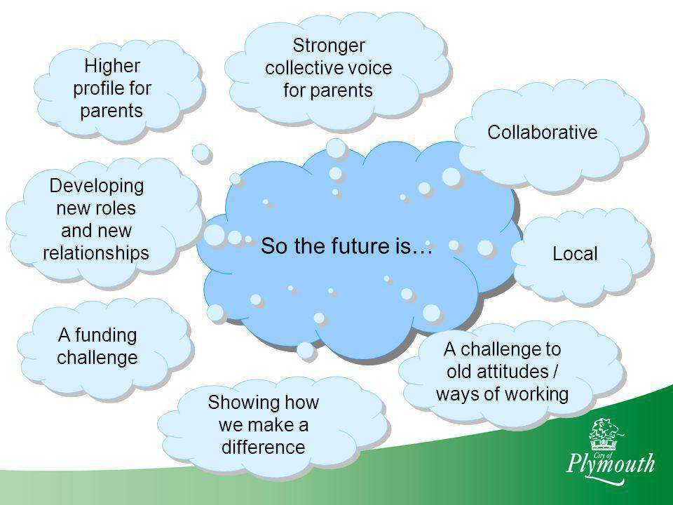 So the future is… Higher profile for parents Collaborative Local A challenge to old attitudes / ways of working A funding challenge Developing new rol
