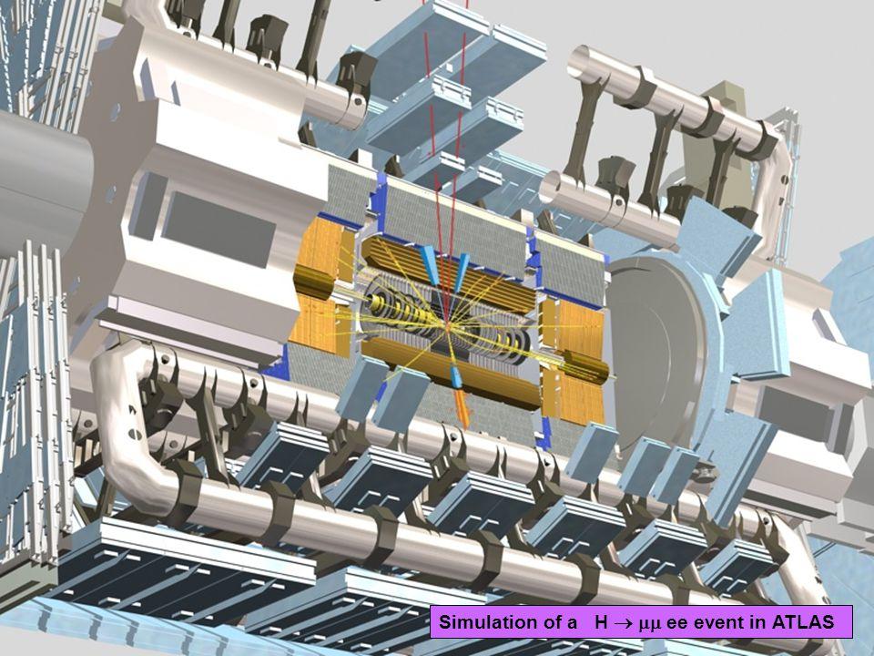 10 July 2006ATLAS Plenary8 Simulation of a H   ee event in ATLAS