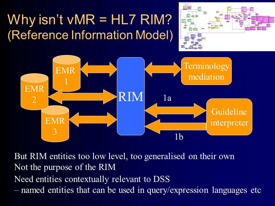 Why isn't vMR = HL7 RIM.