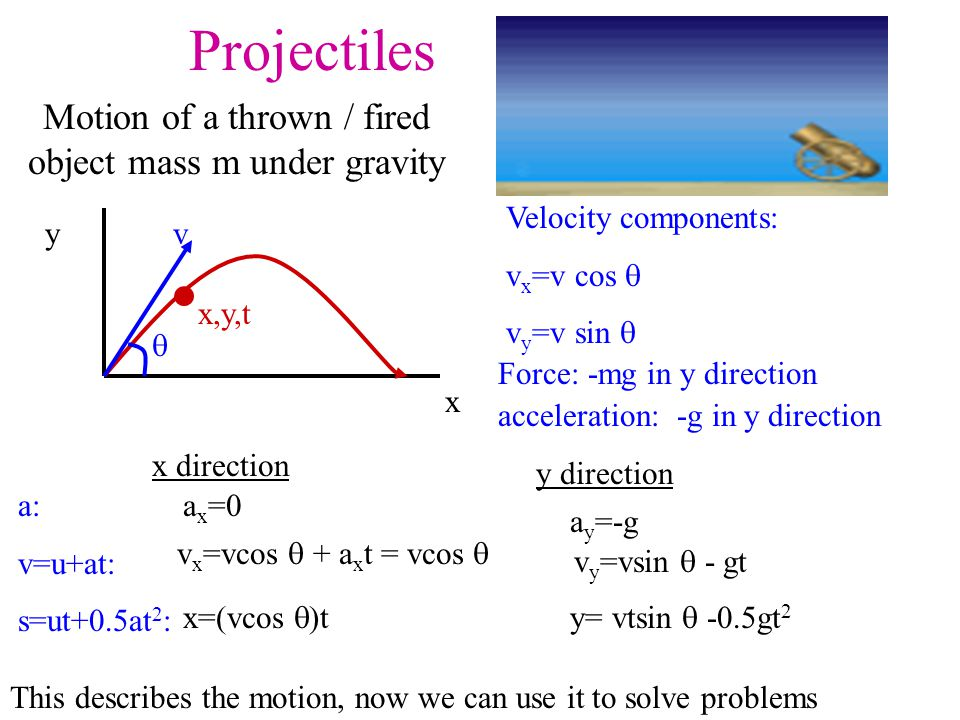 Projectiles Force: -mg in y direction acceleration: -g in y direction Motion of a thrown / fired object mass m under gravity y x x,y,t v  Velocity components: v x =v cos  v y =v sin  x direction y direction a: v=u+at: s=ut+0.5at 2 : a x =0 a y =-g v x =vcos  + a x t = vcos  v y =vsin  - gt This describes the motion, now we can use it to solve problems x=(vcos  )ty= vtsin  -0.5gt 2