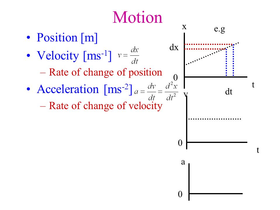 Equations of motion in 1D –Initially (t=0) at x 0 –Initial velocity u, –acceleration a, s=ut+1/2 at 2, where s is displacement from initial position v=u+at Differentiate w.r.t.