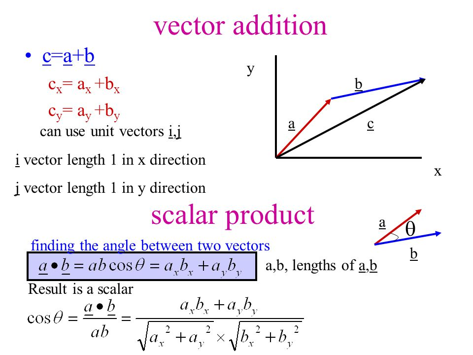vector addition c=a+b c x = a x +b x c y = a y +b y scalar product x y a b c can use unit vectors i,j i vector length 1 in x direction j vector length 1 in y direction finding the angle between two vectors a,b, lengths of a,b Result is a scalar a b 